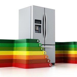 einbaukuehlschrank energieeffizienzklasse