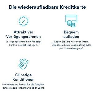 Prepaid Kreditkarten Angebot der Targobank im Überblick