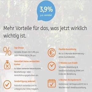 Sofortkredit-Informationen auf der Homepage der ING-DiBa